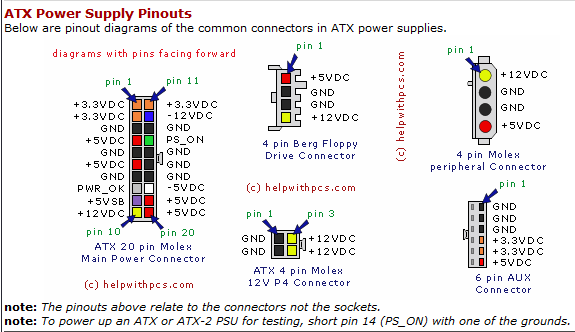 31275 additionally Arduino PH Meter Project furthermore 5043197 besides Index besides Human Resource Management Functions Diagram. on td wiring diagram