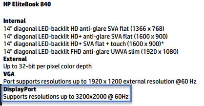 Max ThinkPad T420 Dockingstation DisplayPort resolution