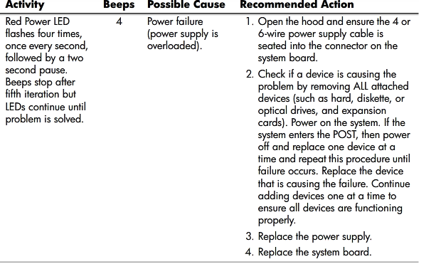 Hp Elite 8300 Ultra Slim 4 Beep Error Power Supply Hp