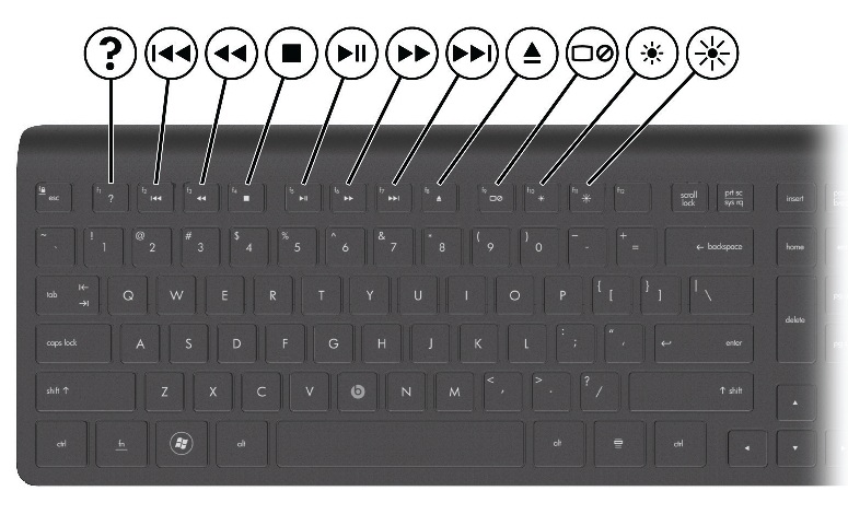 Solved: Wireless keyboard fn key on by default - HP Support
