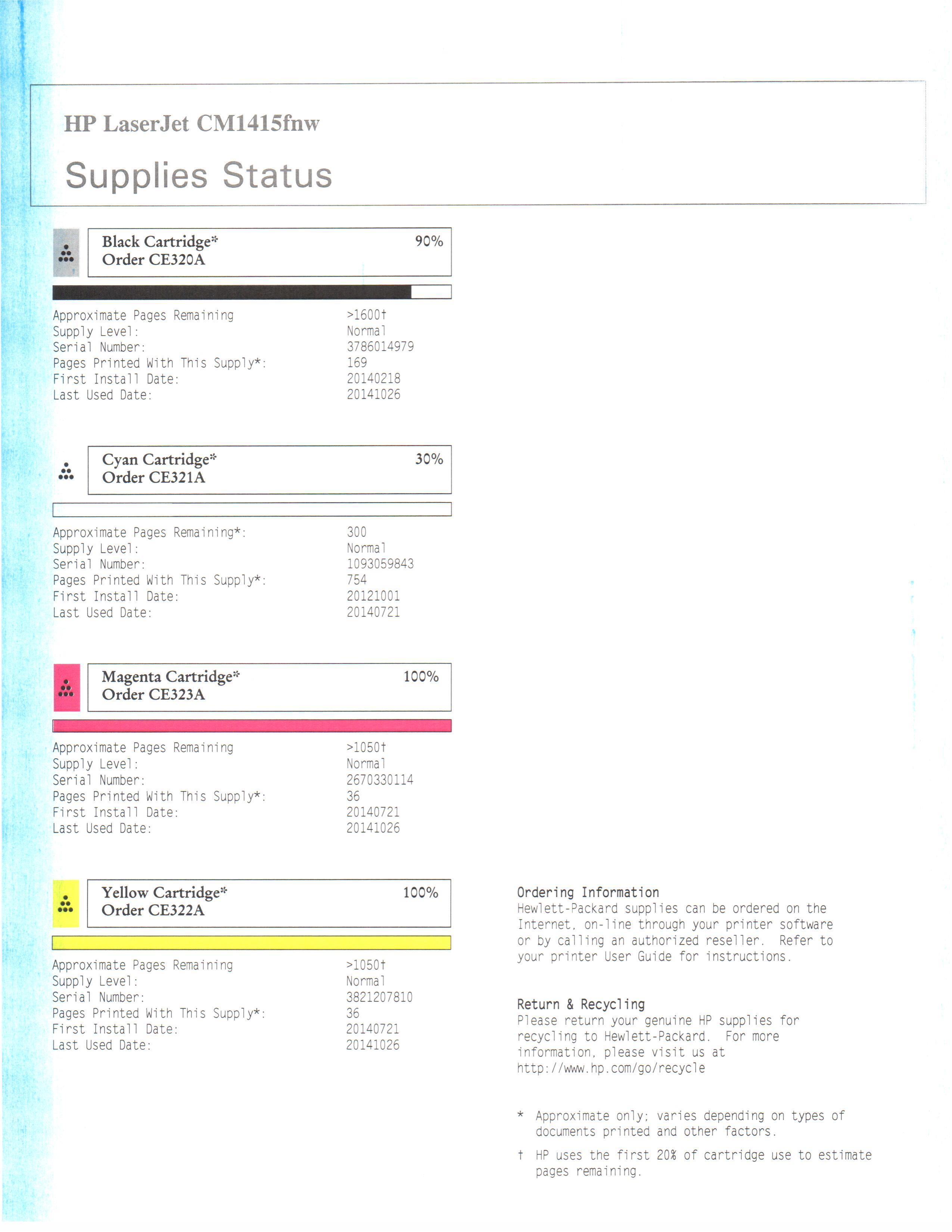supplies status.jpg