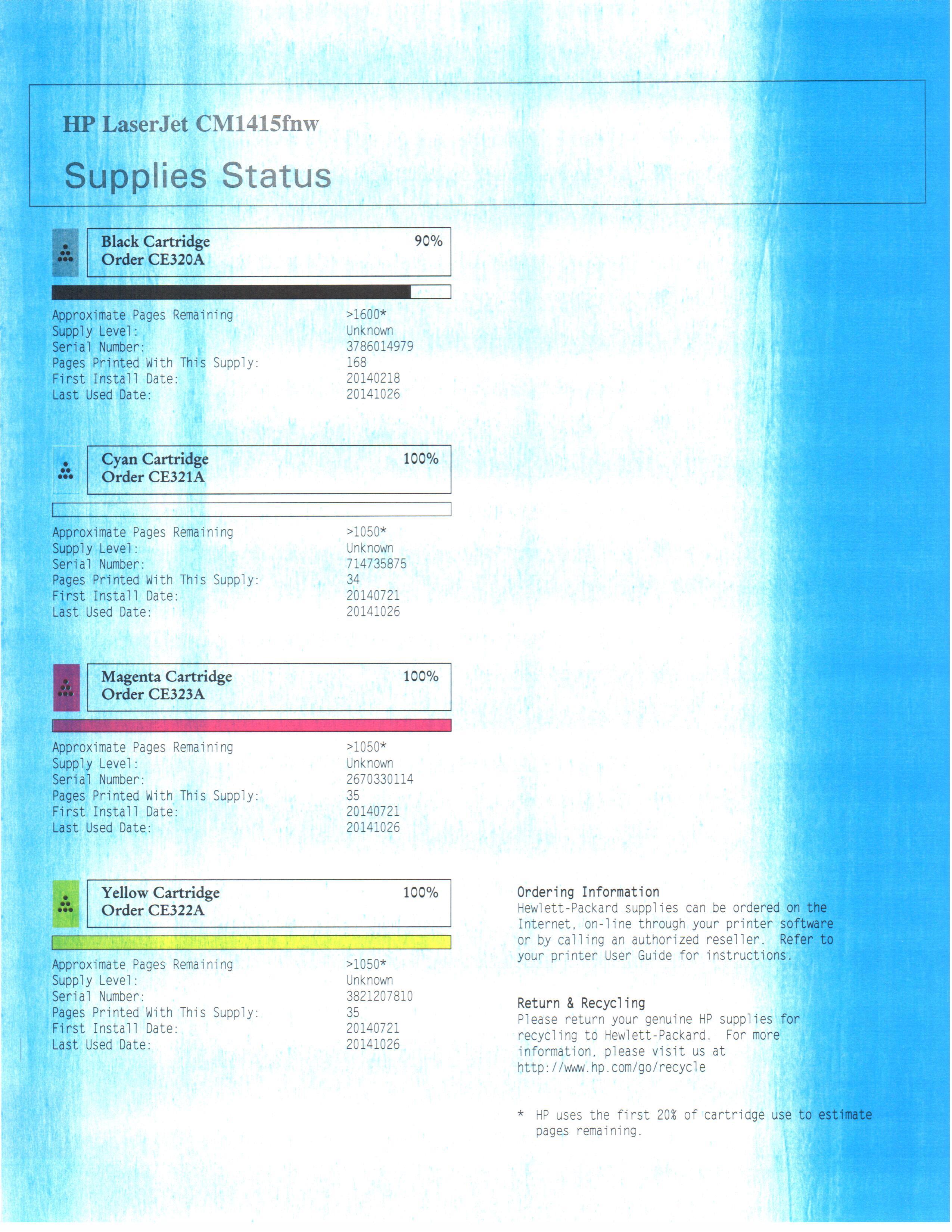 supplies status 2.jpg