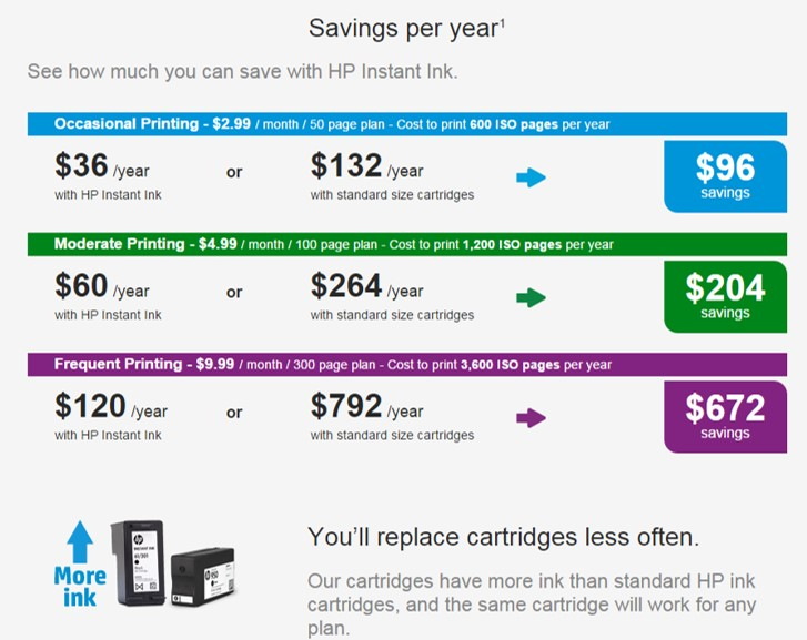 Can I use Replacement Printer ink cartridges for HP officeje