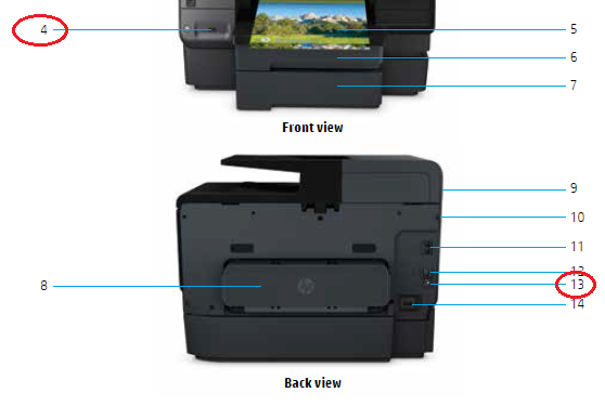 Solved How To Connect Hp Officejet Pro 8610 To A Laptop Thats Not