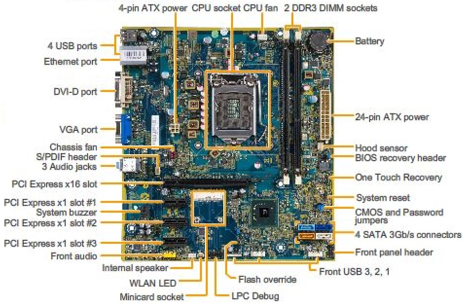 hp desktop wiring diagram motorcycle schematic images of hp desktop wiring diagram hp motherboard wiring diagram diagram get image about