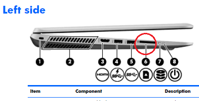Hp laptop memory card slot number table