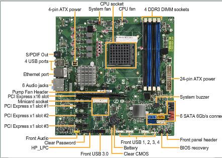 Hp Motherboard Diagram - Wiring Diagram Options