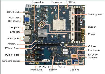 computer motherboard wiring diagram