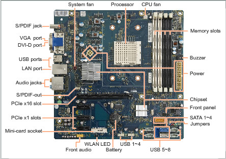 Wiring Diagram Connections For P7, Motherboard Wiring Diagram