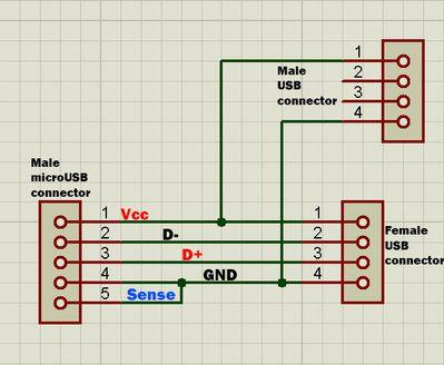 Board Micro Usb Otg Wiring Diagram. . Wiring Diagram on