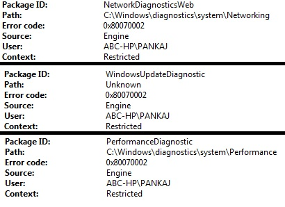 Most of HP product stopped working - HP Support Community - 4968821