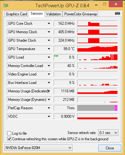 Laptop graphic card (nvidia geforce 820m 2 gb) gets overheat