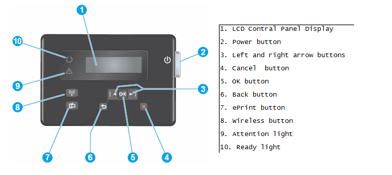 just use the left and right arrows on either side of the ok button to  navigate through the menu options for your printer