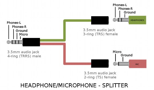 mini microphone wiring phone jack headphone & microphone combo audio jack - hp support forum ... phone jack wiring for second phone line #5