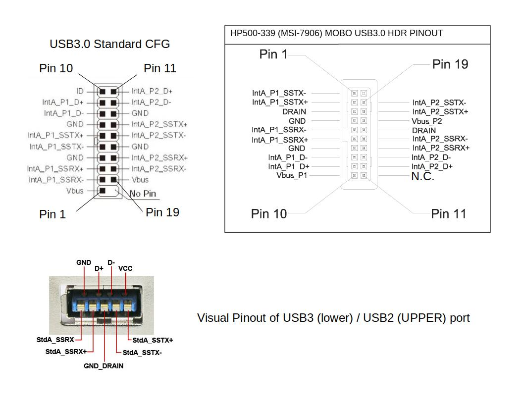 Usb Wiring Diagram Motherboard - Somurich.com on usb 3.0 wiring-diagram, usb motherboard configuration, usb motherboard header, usb motherboard pin layout, usb motherboard connector,