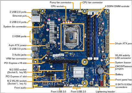 Thimphu motherboard.png