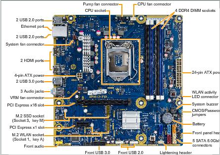 HP Envy 750se Desktop detail configuration - HP Support Community