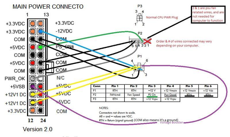 images?q=tbn:ANd9GcQh_l3eQ5xwiPy07kGEXjmjgmBKBRB7H2mRxCGhv1tFWg5c_mWT Pc Psu Wiring Diagram