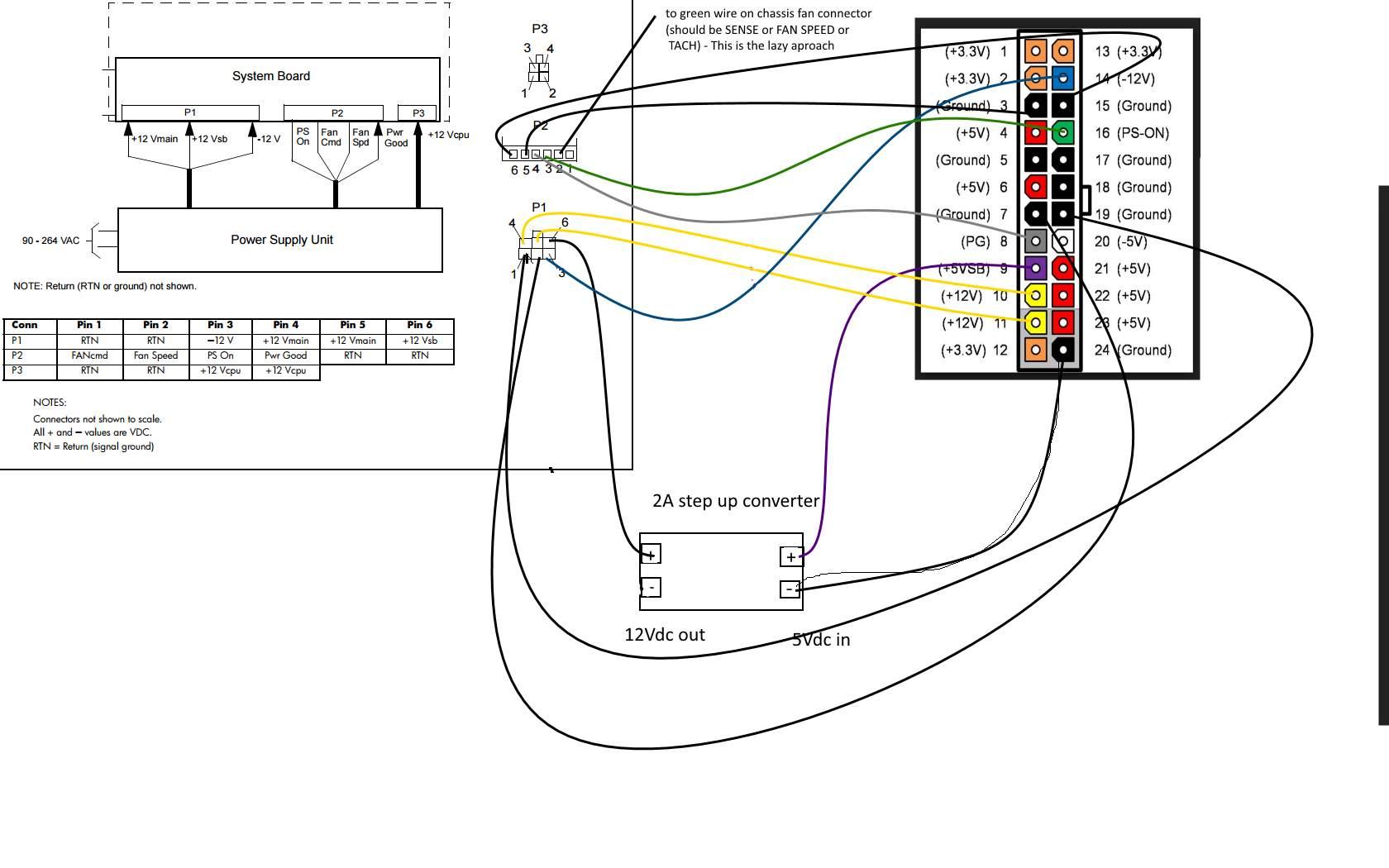 Compaq Computer Wiring Diagram Dvd Free For You Car Tv Wire Pc Hub Rh 14 4 2 Wellnessurlaub 4you De Gpx Player