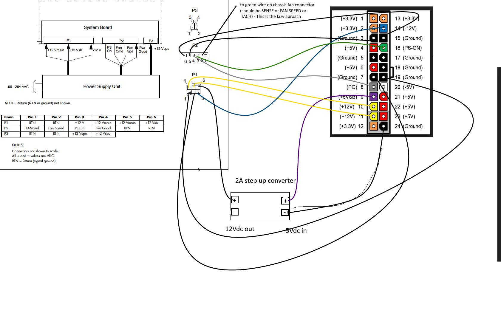 Wiring Diagram For Hp Power Supply - Schema Wiring Diagrams