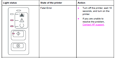 Hp 1320 manual pdf.