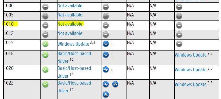 Download driver printer hp 1010 for windows 7 64 bit