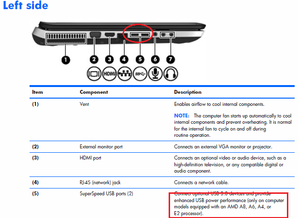 Does the Pavilion dv7-6163us have 3.0 ports? - HP Support Forum ...