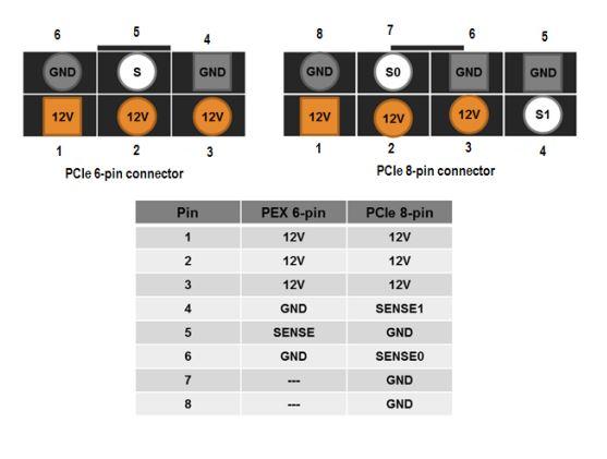 PCIe_12V.JPG