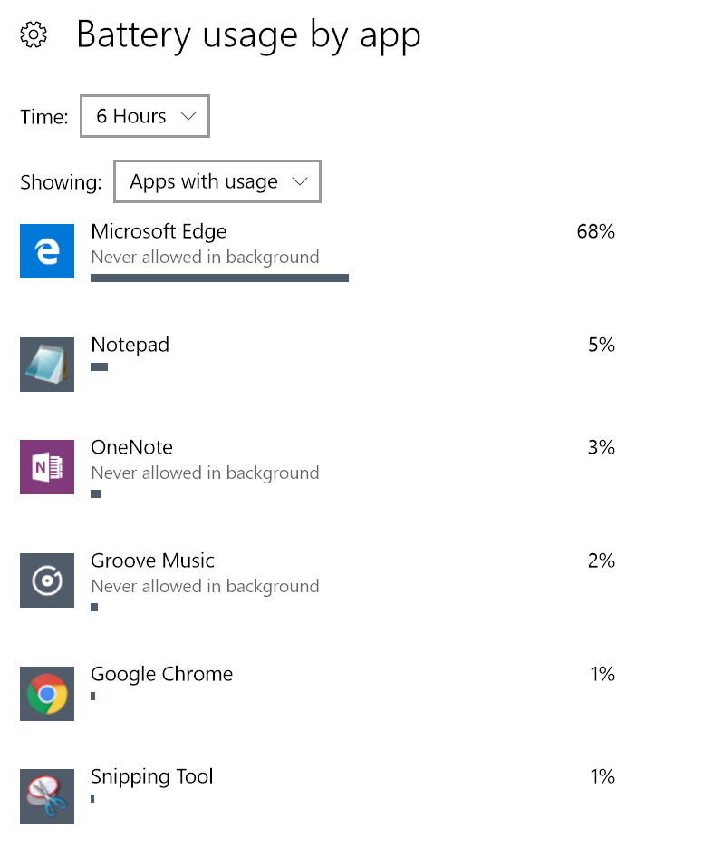 battery app usage 8 hours.PNG
