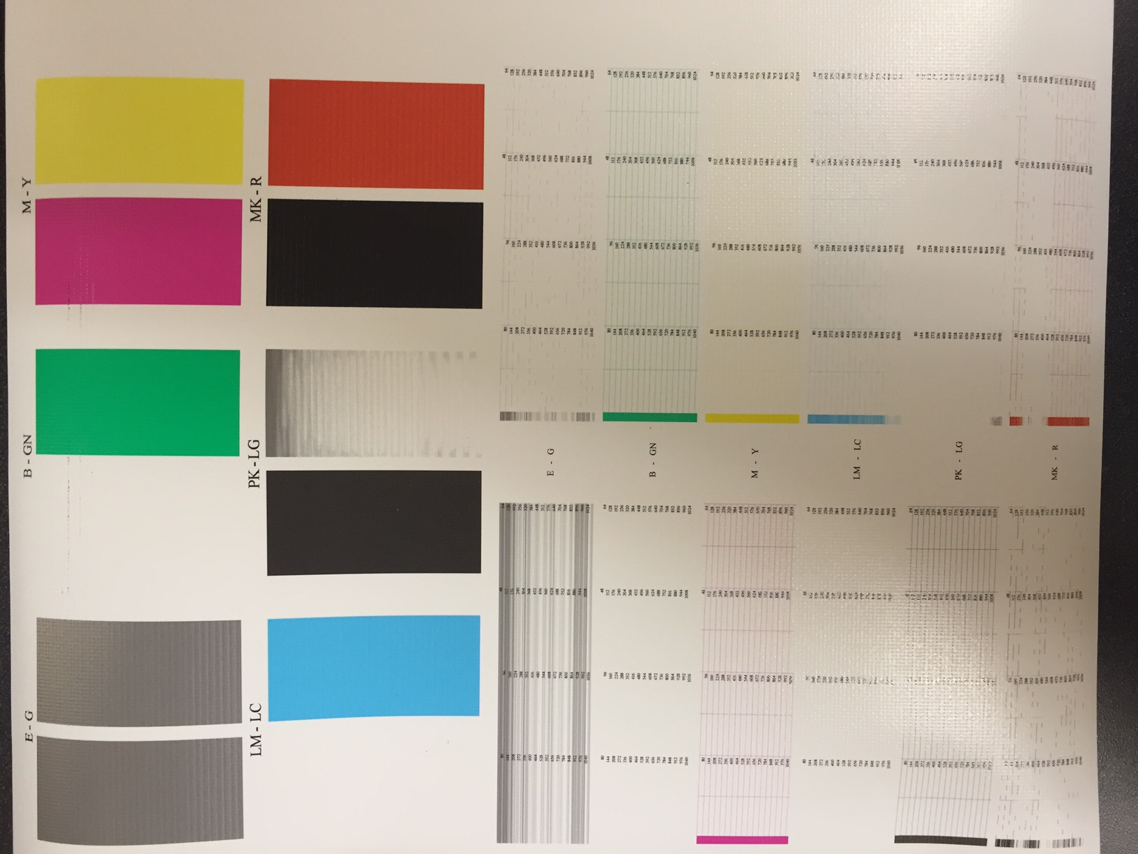 Printer not printing color hp - Printer Is Showing All Inks At High Levels