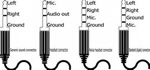 HP 4-conductor headphones/mic jack. What kind of pinout