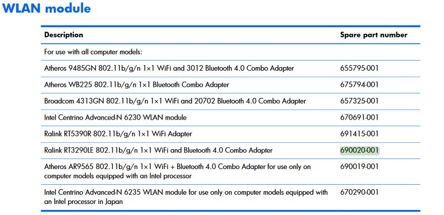 Hp Parts Store >> Solved Wifi Adapter Hp Support Community 5830672