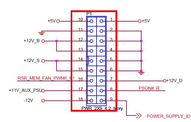 18 Pin Atx Diagram - DIY Enthusiasts Wiring Diagrams •