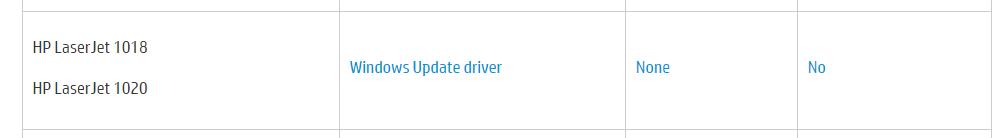 Hp laserjet 1018 printer driver downloads | hp® customer support.