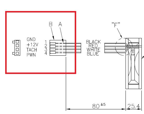 HP Z800 PSU (Delta DPS-1050DB A)