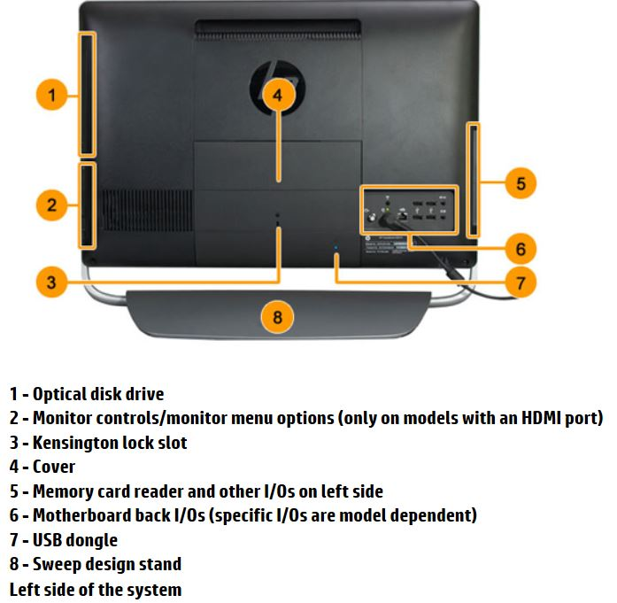 solved no hdmi port in my touchsmart 520pc hp support forum 5913937 rh h30434 www3 hp com HP TouchSmart 520 PC USB Port hp touchsmart 520 pc manual