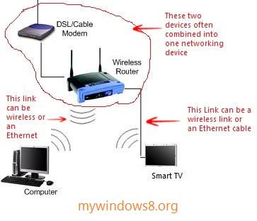 wireless-bridge-network.jpg