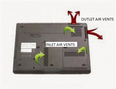 Image result for Laptop air vents