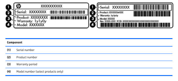 HP Svce Labels-2.jpg