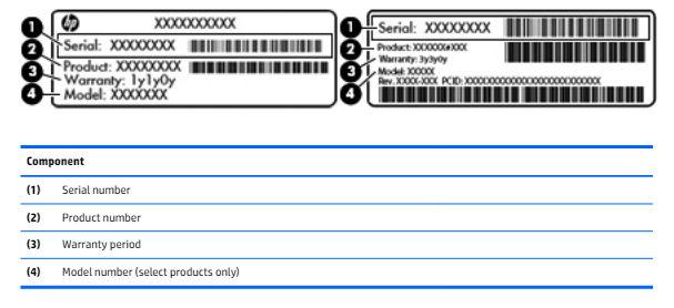 cyberlink powerdirector 8.0 activation key