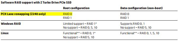 Z240 Raid configurations.jpg