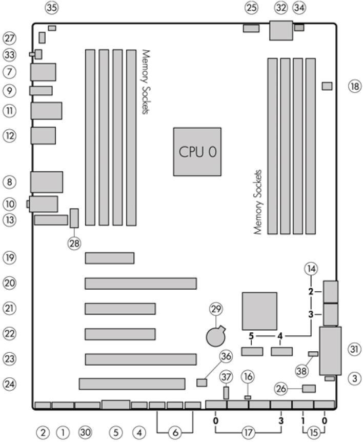 Hp Z420 Motherboard Diagram - Wiring Diagram Schematic