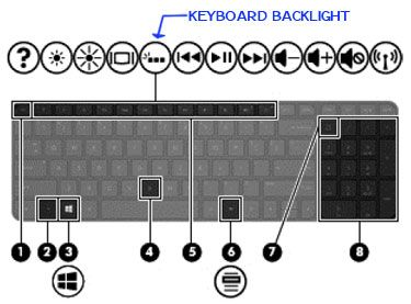 How to turn on the keyboard light on my HP Pavilion x360 lap... - HP