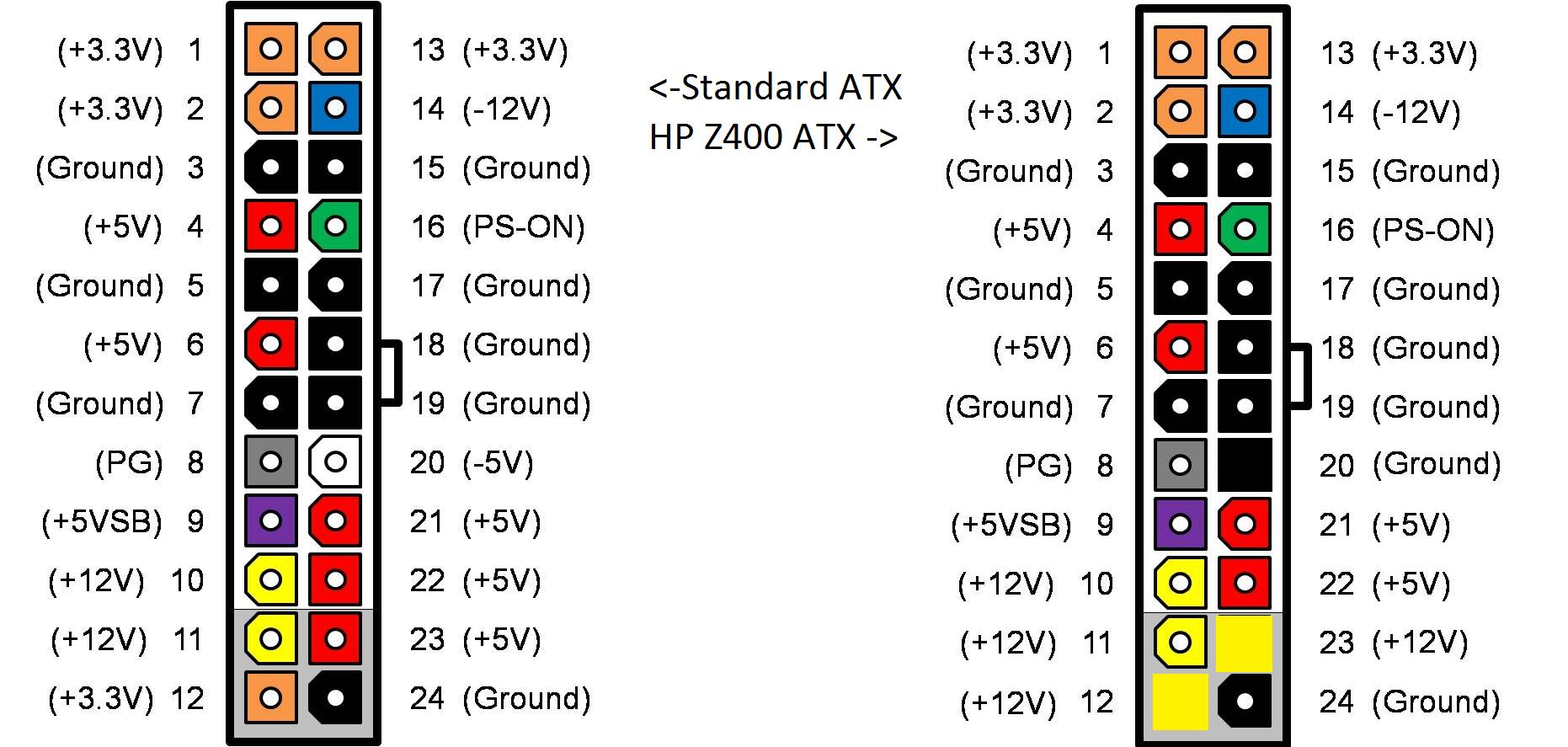Z400_vs_ATX_PSU_pinout.png