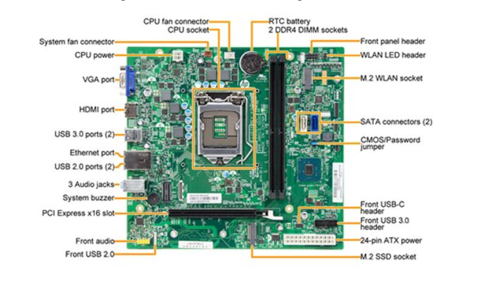 163693i8C78075E221F482A?v\\\\\\\\\\\\\\\=1.0 nook motherboard diagram wiring diagram hub