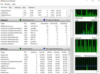 Slow internet pavilion 500-437c wih reeltek PCIe FE family c