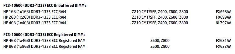 ZX00 ECC all, B & UB option PN.jpg