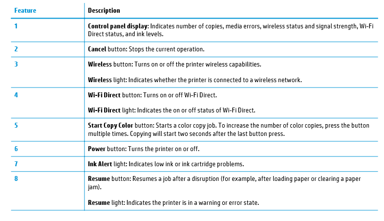 wired computer to wireless printer hp support forum 6370193