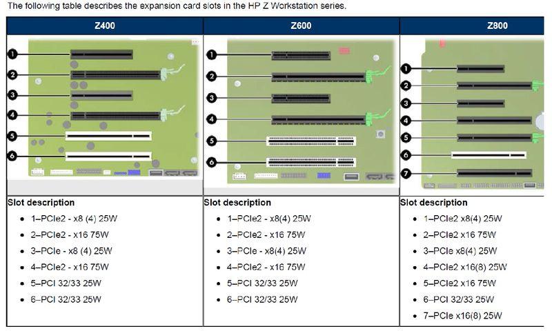 PCIe slots for ZX00 series.jpg