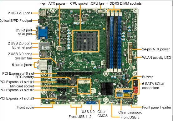 Compaq presario motherboard sr1230 wiring diagram wiring schematic  compaq presario motherboard sr1230 wiring diagram trusted wiring compaq presario desktop computer compaq computer motherboard wiring
